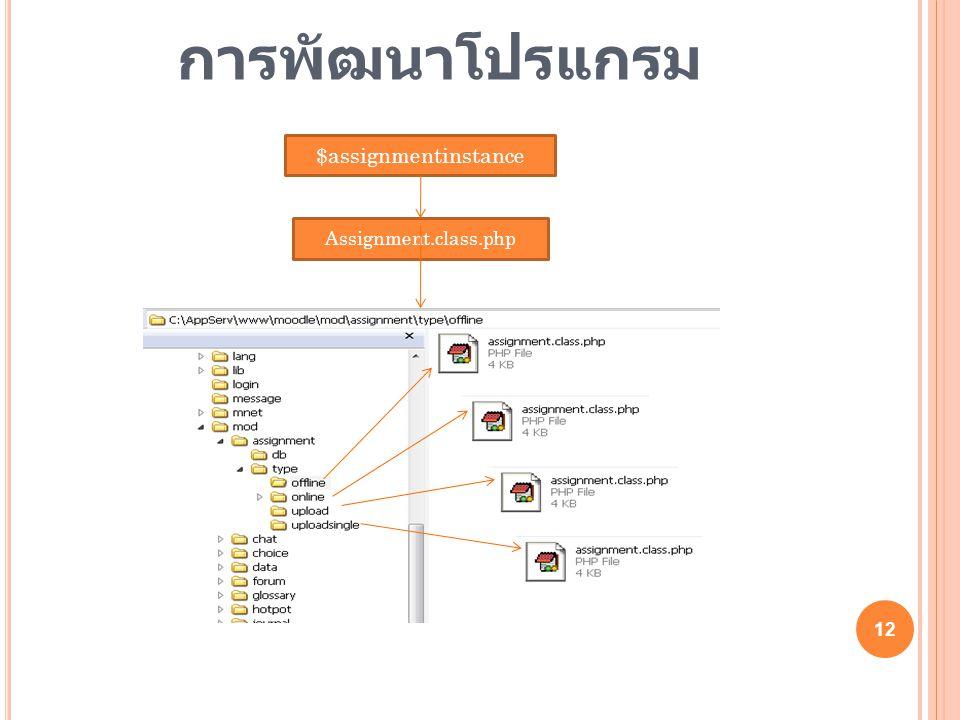 12 $assignmentinstance Assignment.class.php การพัฒนาโปรแกรม