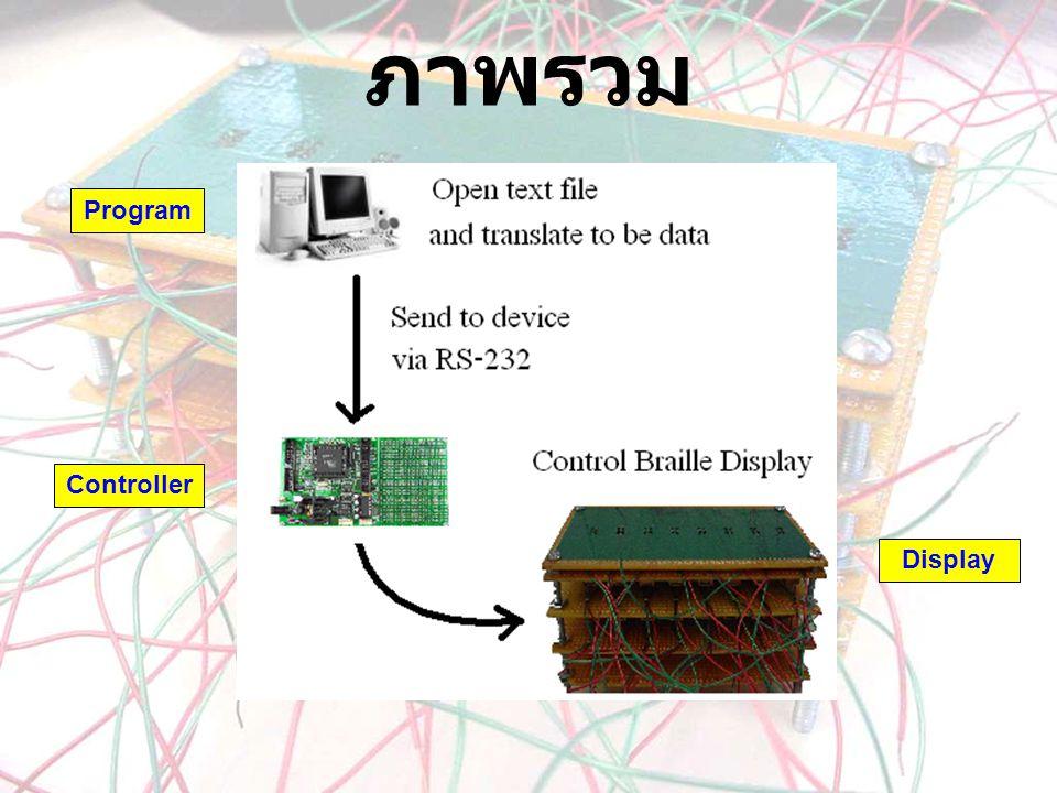 ภาพรวม Program Controller Display