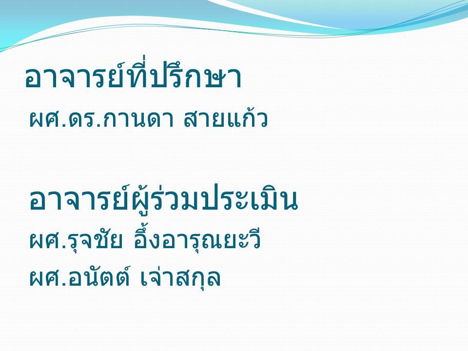 การโพสต์ข้อความไปที่เพจเพื่อน หลายคน (3/3)
