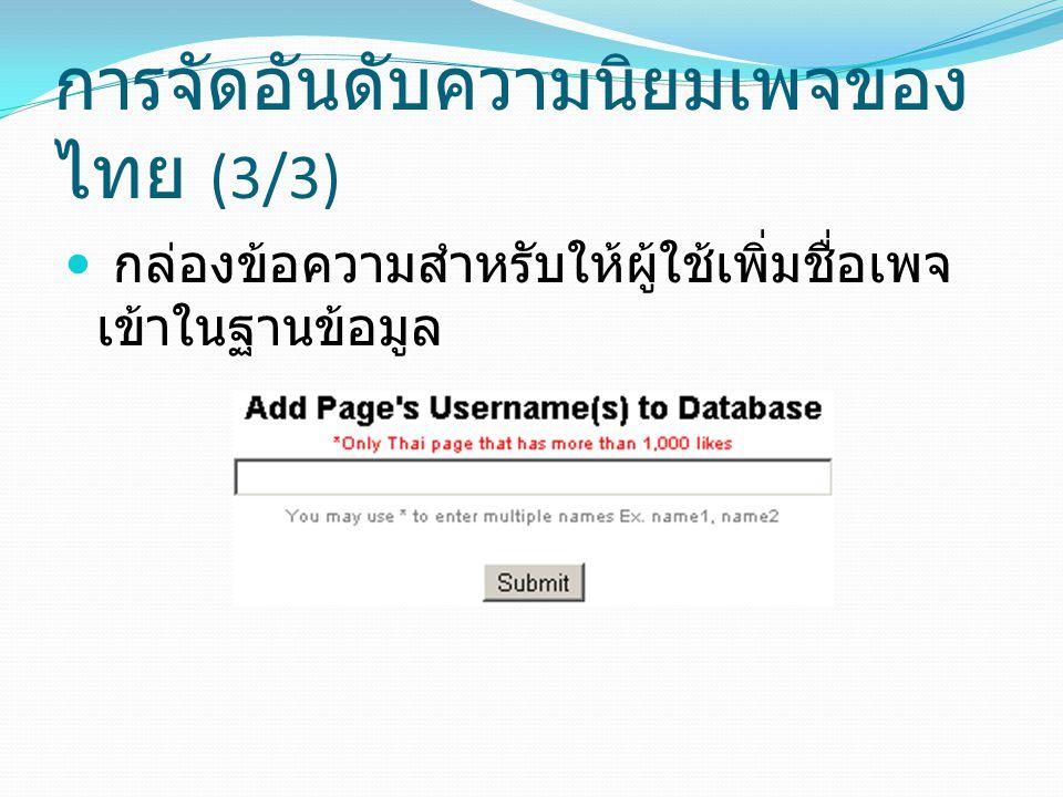 การจัดอันดับความนิยมเพจของ ไทย (3/3)  กล่องข้อความสำหรับให้ผู้ใช้เพิ่มชื่อเพจ เข้าในฐานข้อมูล