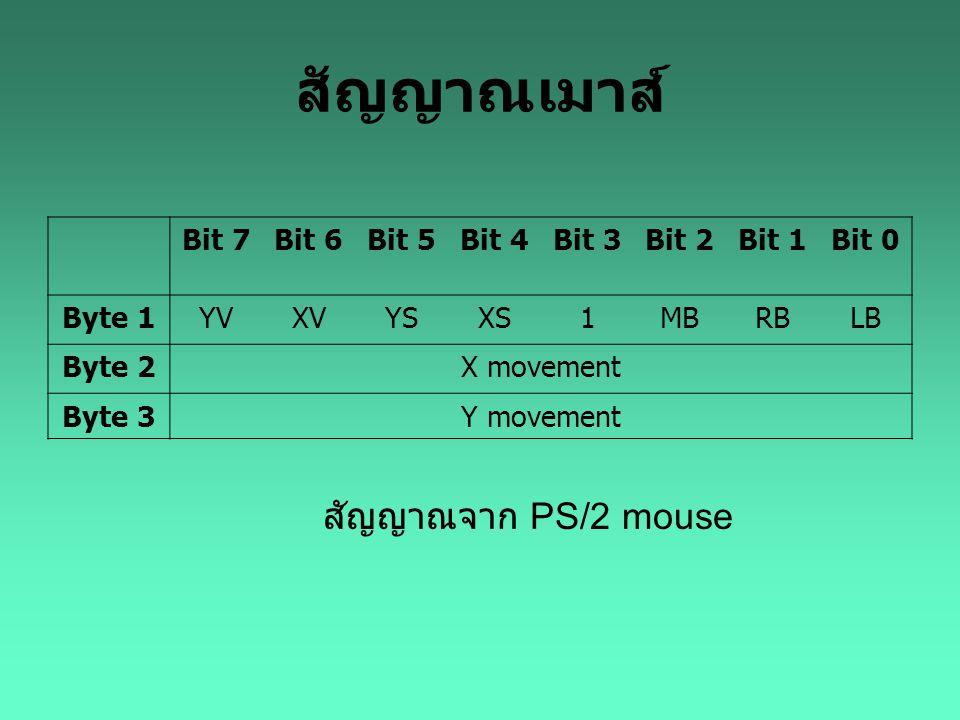 สัญญาณเมาส์ Bit 7Bit 6Bit 5Bit 4Bit 3Bit 2Bit 1Bit 0 Byte 1YVXVYSXS1MBRBLB Byte 2X movement Byte 3Y movement สัญญาณจาก PS/2 mouse