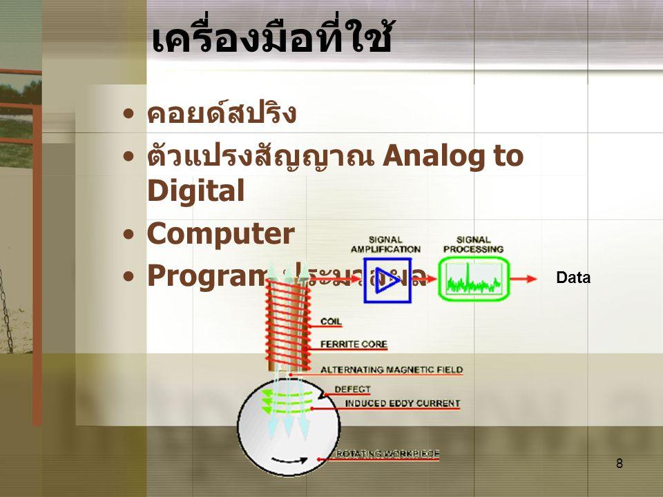 8 เครื่องมือที่ใช้ • คอยด์สปริง • ตัวแปรงสัญญาณ Analog to Digital •Computer •Program ประมวลผล Data