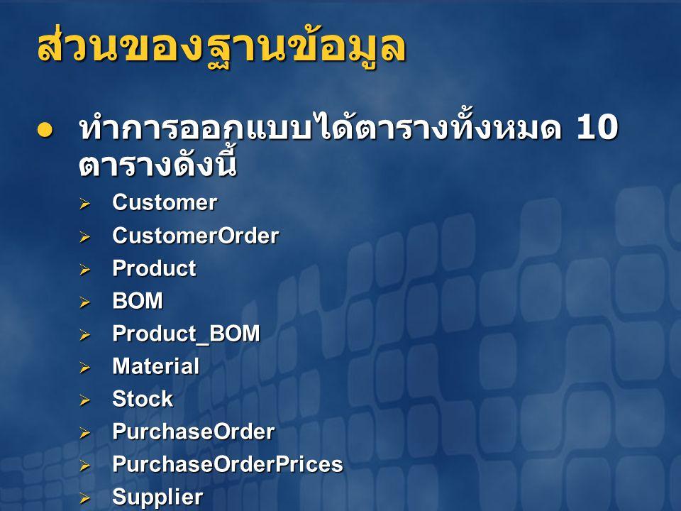 ส่วนของฐานข้อมูล  ทำการออกแบบได้ตารางทั้งหมด 10 ตารางดังนี้  Customer  CustomerOrder  Product  BOM  Product_BOM  Material  Stock  PurchaseOrd