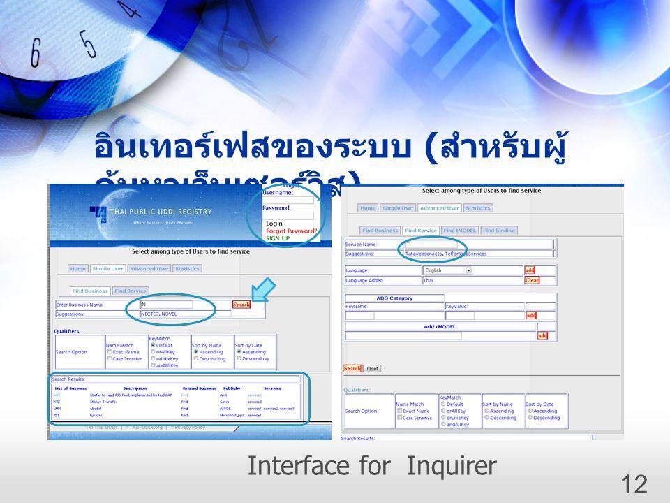 อินเทอร์เฟสของระบบ ( สำหรับผู้ ค้นหาเว็บเซอร์วิส ) Interface for Inquirer 12