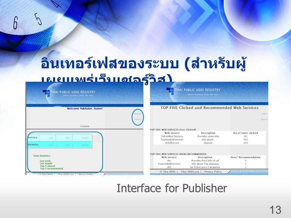อินเทอร์เฟสของระบบ ( สำหรับผู้ เผยแพร่เว็บเซอร์วิส ) Interface for Publisher 13