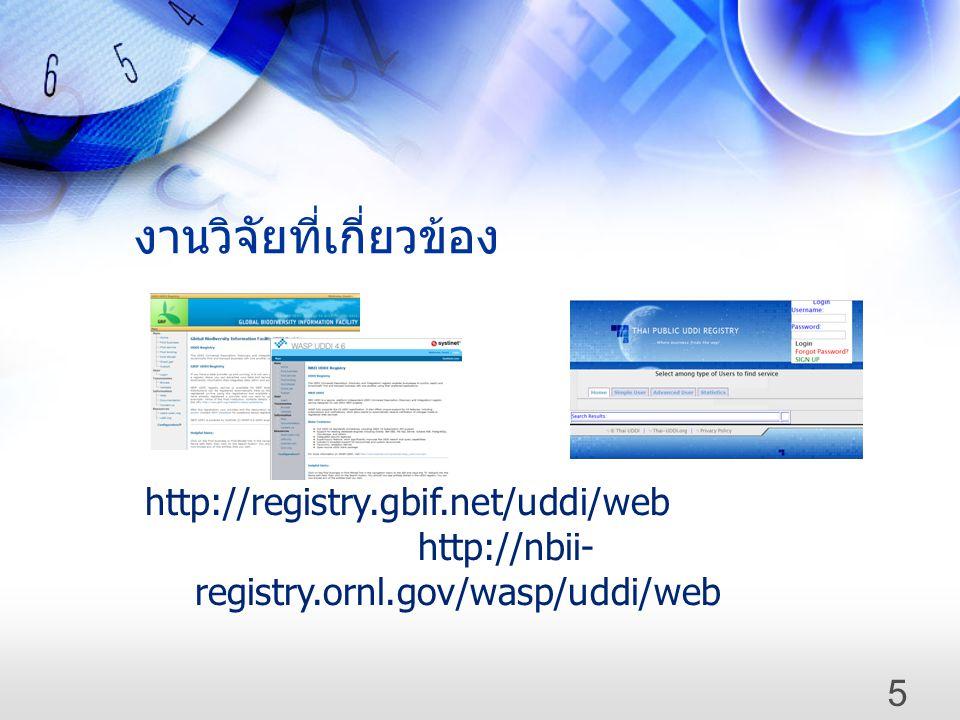 งานวิจัยที่เกี่ยวข้อง http://registry.gbif.net/uddi/web http://nbii- registry.ornl.gov/wasp/uddi/web 5