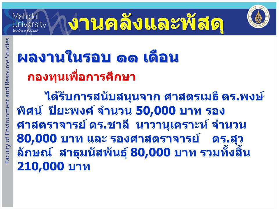 ผลงานในรอบ ๑๑ เดือน กองทุนเพื่อการศึกษา ได้รับการสนับสนุนจาก ศาสตรเมธี ดร. พงษ์ พิศน์ ปิยะพงศ์ จำนวน 50,000 บาท รอง ศาสตราจารย์ ดร. ชาลี นาวานุเคราะห์