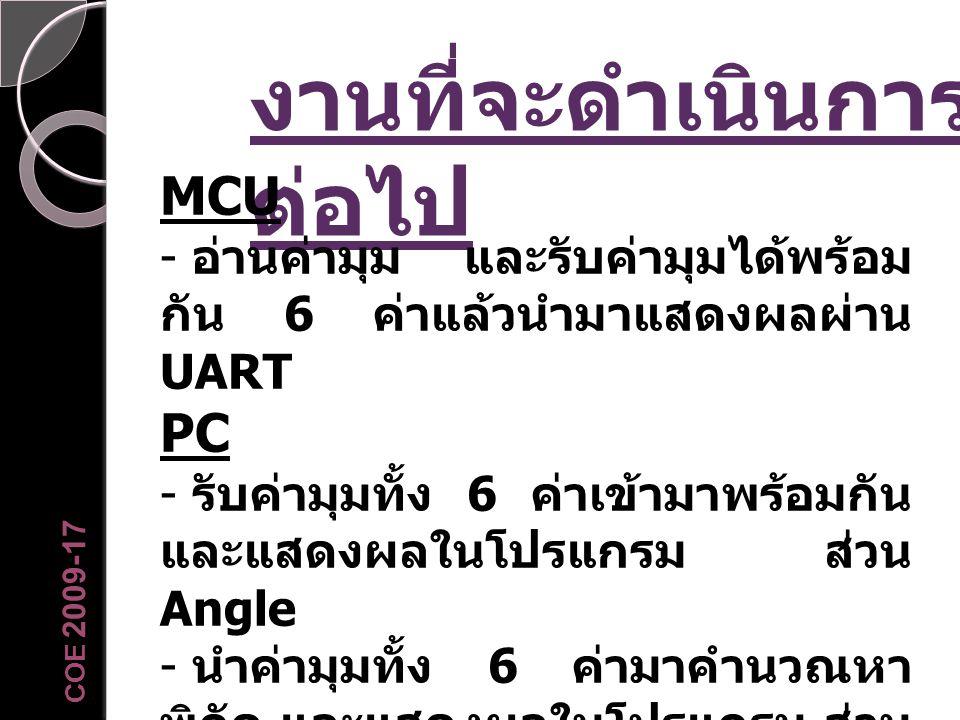 งานที่จะดำเนินการ ต่อไป MCU - อ่านค่ามุม และรับค่ามุมได้พร้อม กัน 6 ค่าแล้วนำมาแสดงผลผ่าน UART PC - รับค่ามุมทั้ง 6 ค่าเข้ามาพร้อมกัน และแสดงผลในโปรแก