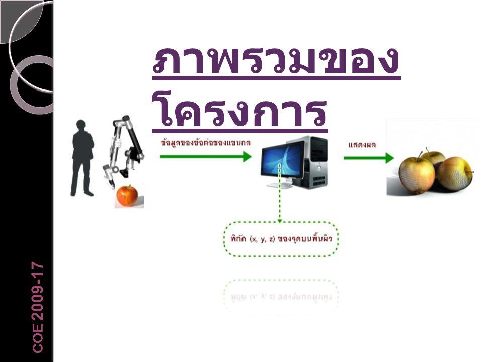 COE 2009-17 ภาพรวมของ โครงการ