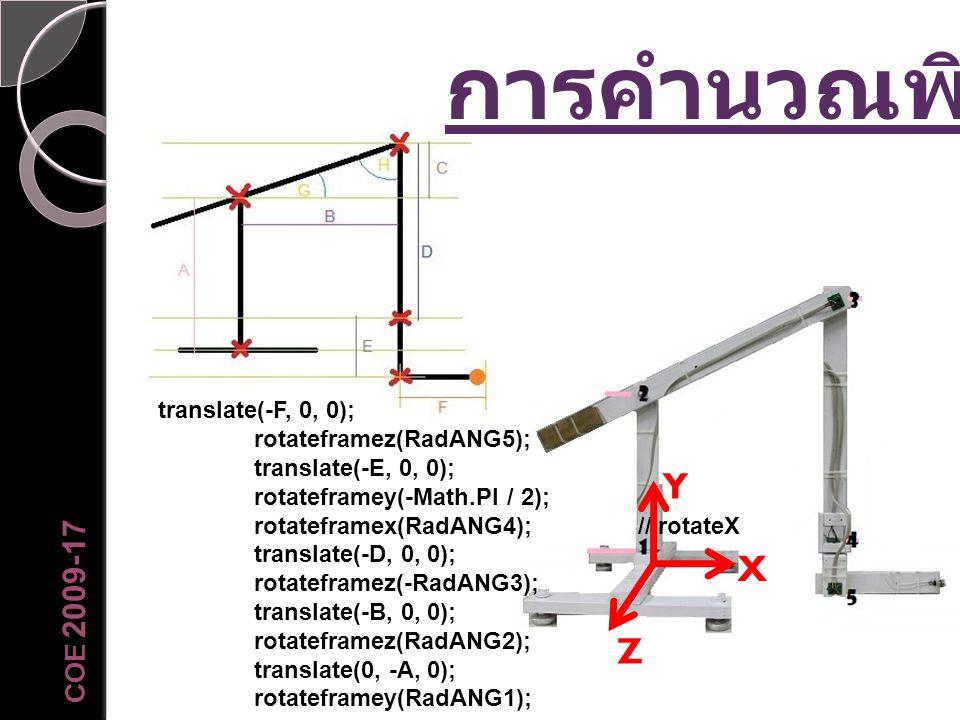 การคำนวณพิกัด translate(-F, 0, 0); rotateframez(RadANG5); translate(-E, 0, 0); rotateframey(-Math.PI / 2); rotateframex(RadANG4); // rotateX translate