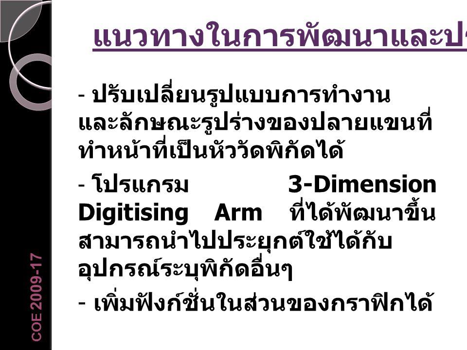 แนวทางในการพัฒนาและประยุกต์ใช้ - ปรับเปลี่ยนรูปแบบการทำงาน และลักษณะรูปร่างของปลายแขนที่ ทำหน้าที่เป็นหัววัดพิกัดได้ - โปรแกรม 3-Dimension Digitising