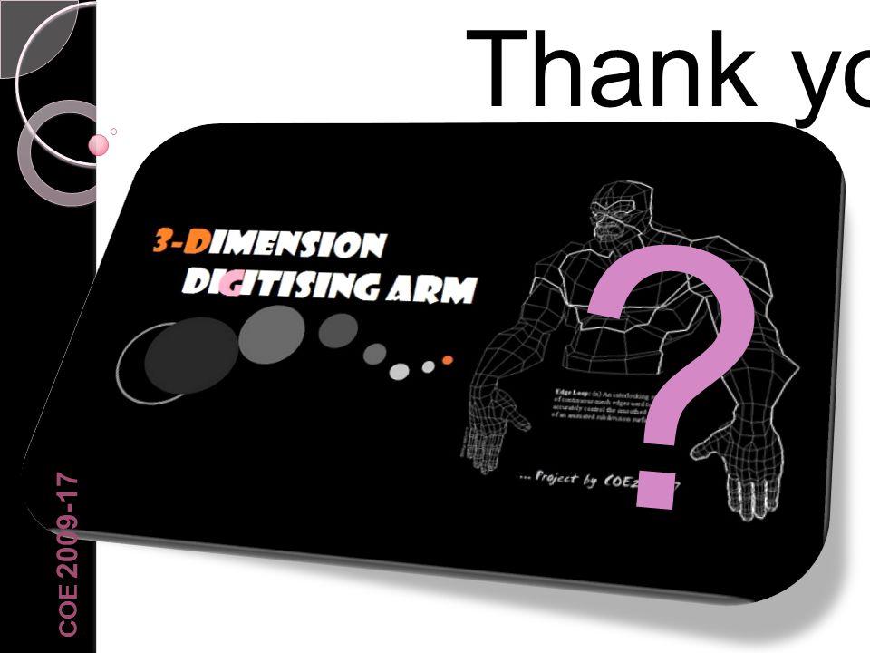 ? Thank you. COE 2009-17