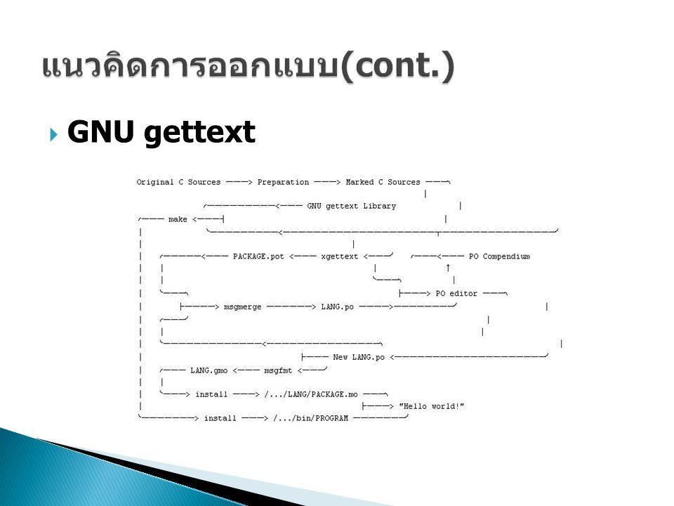  GNU gettext