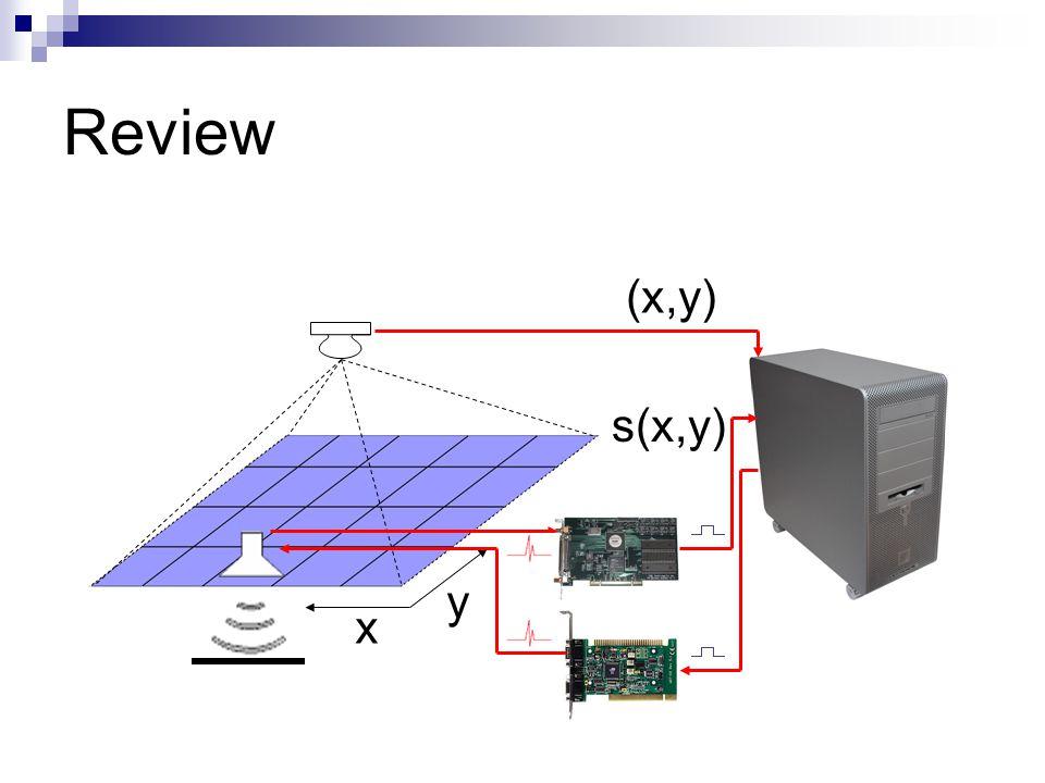 System modules  Probe positioning module  Ultrasonic module  GUI & CG module