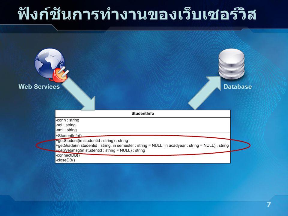 ฟังก์ชันการทำงานของเว็บเซอร์วิส 7 DatabaseWeb Services