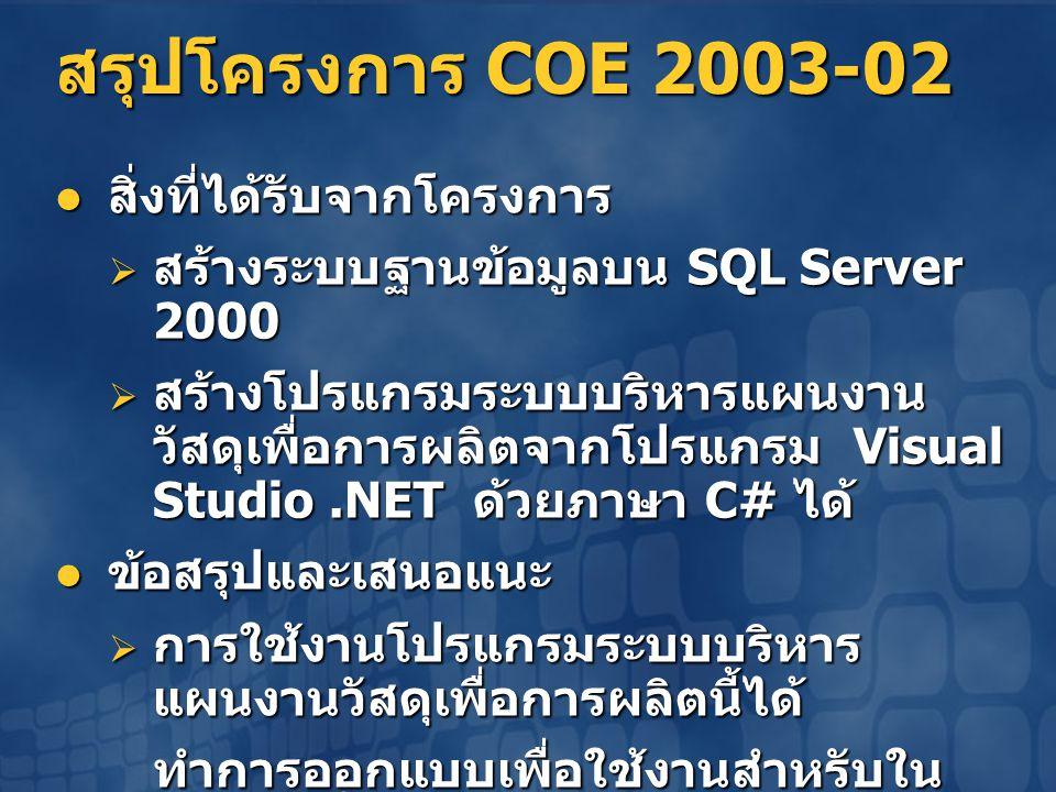 สรุปโครงการ COE 2003-02  สิ่งที่ได้รับจากโครงการ  สร้างระบบฐานข้อมูลบน SQL Server 2000  สร้างโปรแกรมระบบบริหารแผนงาน วัสดุเพื่อการผลิตจากโปรแกรม Vi