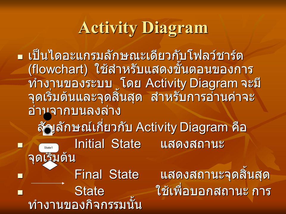 Activity Diagram  เป็นไดอะแกรมลักษณะเดียวกับโฟลว์ชาร์ต (flowchart) ใช้สำหรับแสดงขั้นตอนของการ ทำงานของระบบ โดย Activity Diagram จะมี จุดเริ่มต้นและจุ