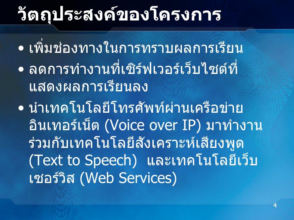 5 ขอบเขตของโครงการ • โทรศัพท์เข้ามาฟังผลการเรียนได้เป็น ภาษาไทยและภาษาอังกฤษ • ใช้งานได้กับระบบโทรศัพท์ผ่านเครือข่าย อินเทอร์เน็ต (Voice over IP)