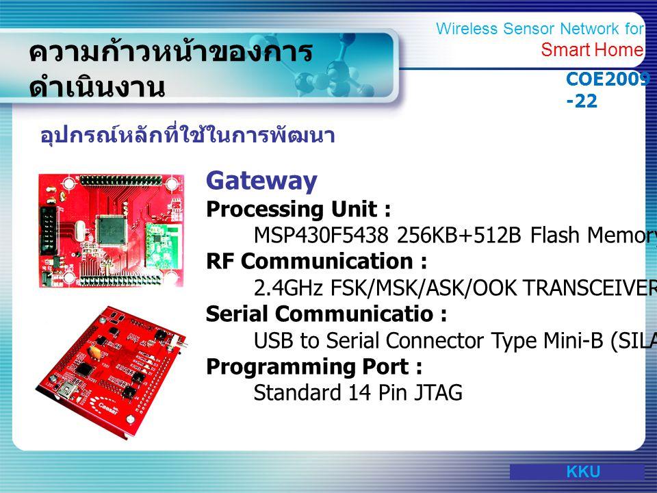 www.themegallery.com ความก้าวหน้าของการ ดำเนินงาน อุปกรณ์หลักที่ใช้ในการพัฒนา Wireless Sensor Node Processing Unit : MSP430F2274 – 32KB Flash, 1KB RAM, 1 USCI (UART, (2) SPI, I2C, IrDA), 10-bit 200 ksps, 2 Op Amps RF Communication : 2.4GHz FSK/MSK/ASK/OOK TRANSCEIVER MODULE (CC2500) Programming Port : Standard 14 Pin JTAG KKU Wireless Sensor Network for Smart Home COE2009 -22