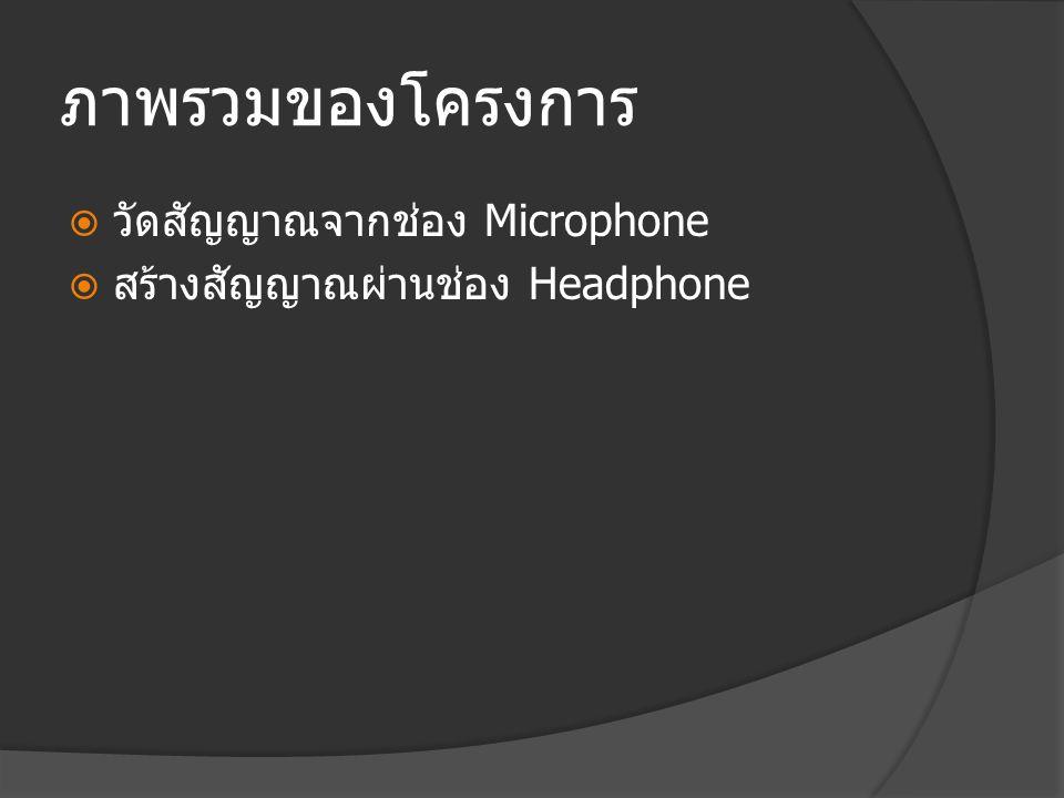 ภาพรวมของโครงการ  วัดสัญญาณจากช่อง Microphone  สร้างสัญญาณผ่านช่อง Headphone