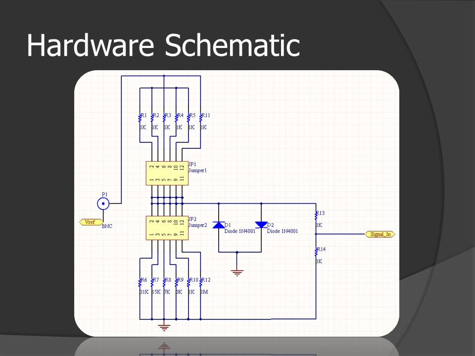 Hardware Schematic