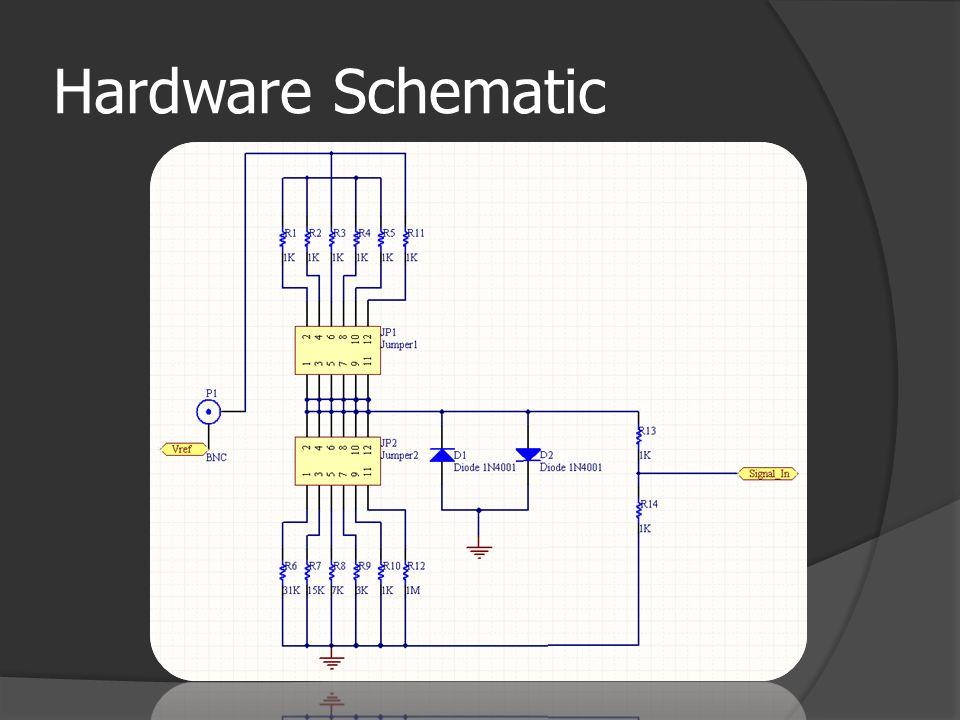 Implementation  Voltage Divider