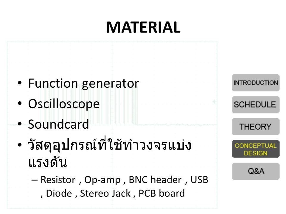 MATERIAL • Function generator • Oscilloscope • Soundcard • วัสดุอุปกรณ์ที่ใช้ทำวงจรแบ่ง แรงดัน – Resistor, Op-amp, BNC header, USB, Diode, Stereo Jack