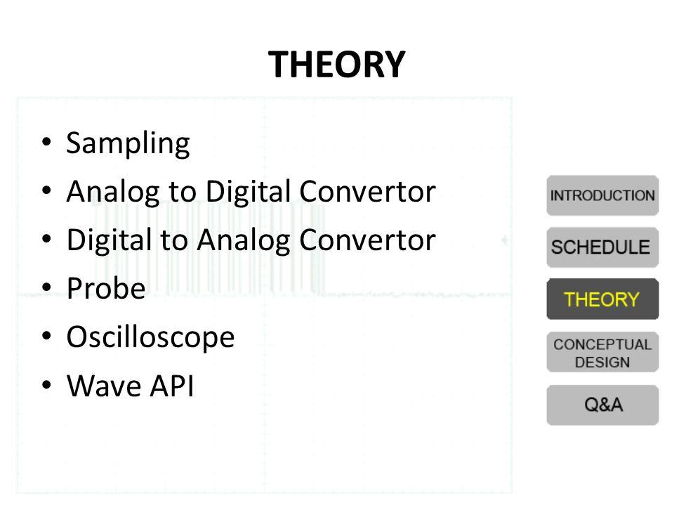 THEORY • Sampling • Analog to Digital Convertor • Digital to Analog Convertor • Probe • Oscilloscope • Wave API