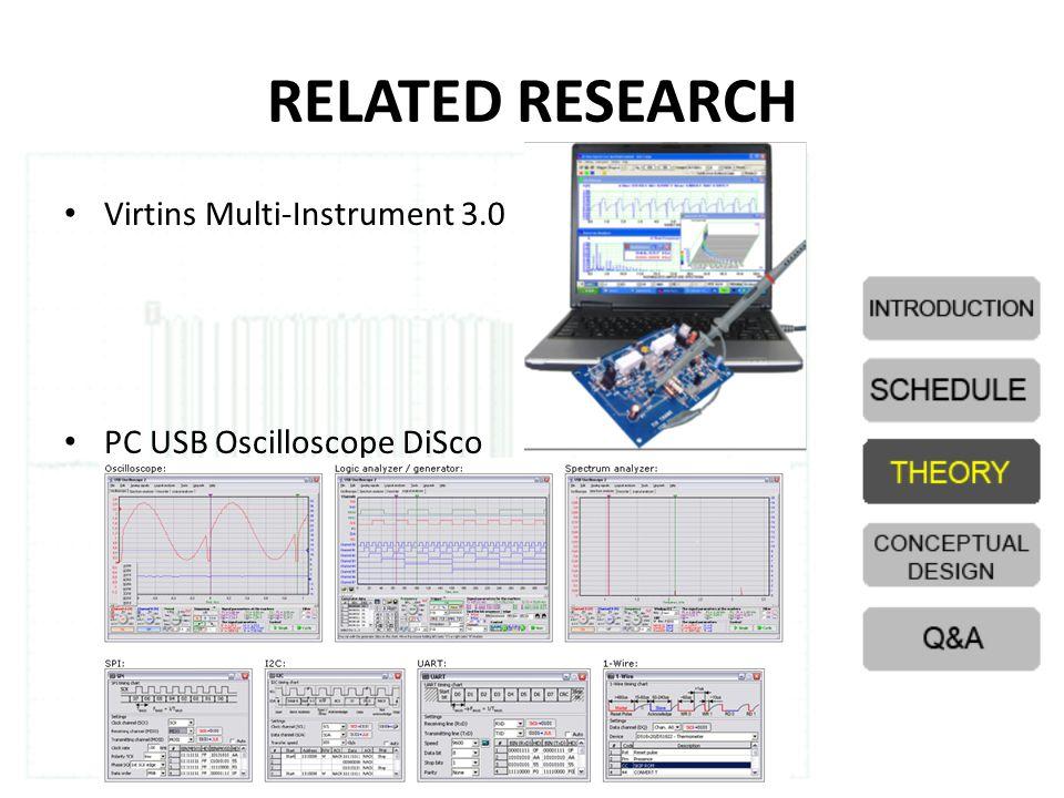 RELATED RESEARCH • Virtins Multi-Instrument 3.0 • PC USB Oscilloscope DiSco