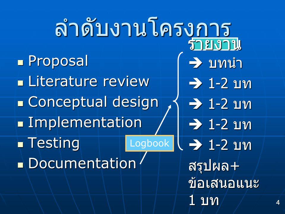 4 ลำดับงานโครงการ  Proposal  Literature review  Conceptual design  Implementation  Testing  Documentation  บทนำ  1-2 บท สรุปผล + ข้อเสนอแนะ 1