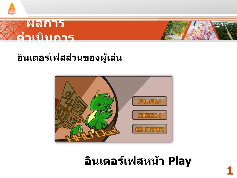 Your Text Here ผลการ ดำเนินการ 1 อินเตอร์เฟสส่วนของผู้เล่น อินเตอร์เฟสหน้า Play