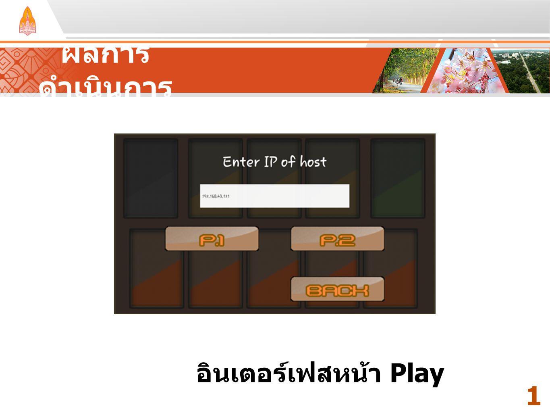 Your Text Here ผลการ ดำเนินการ 1212 อินเตอร์เฟสหน้า Play