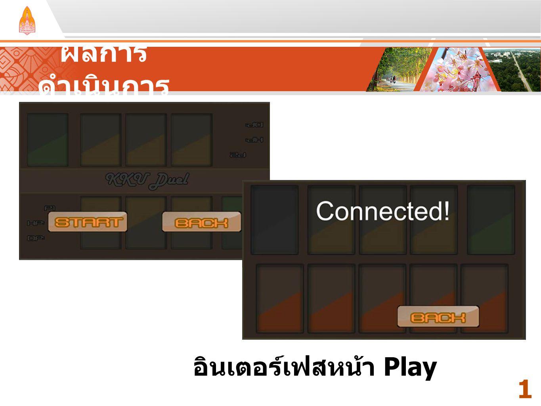 Your Text Here ผลการ ดำเนินการ 1313 อินเตอร์เฟสหน้า Play