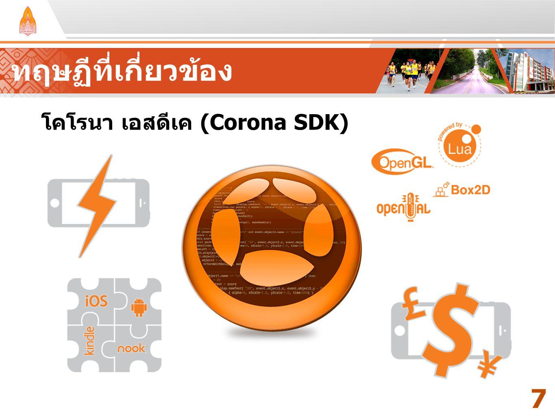 ทฤษฏีที่เกี่ยวข้อง โคโรนา เอสดีเค (Corona SDK) 7