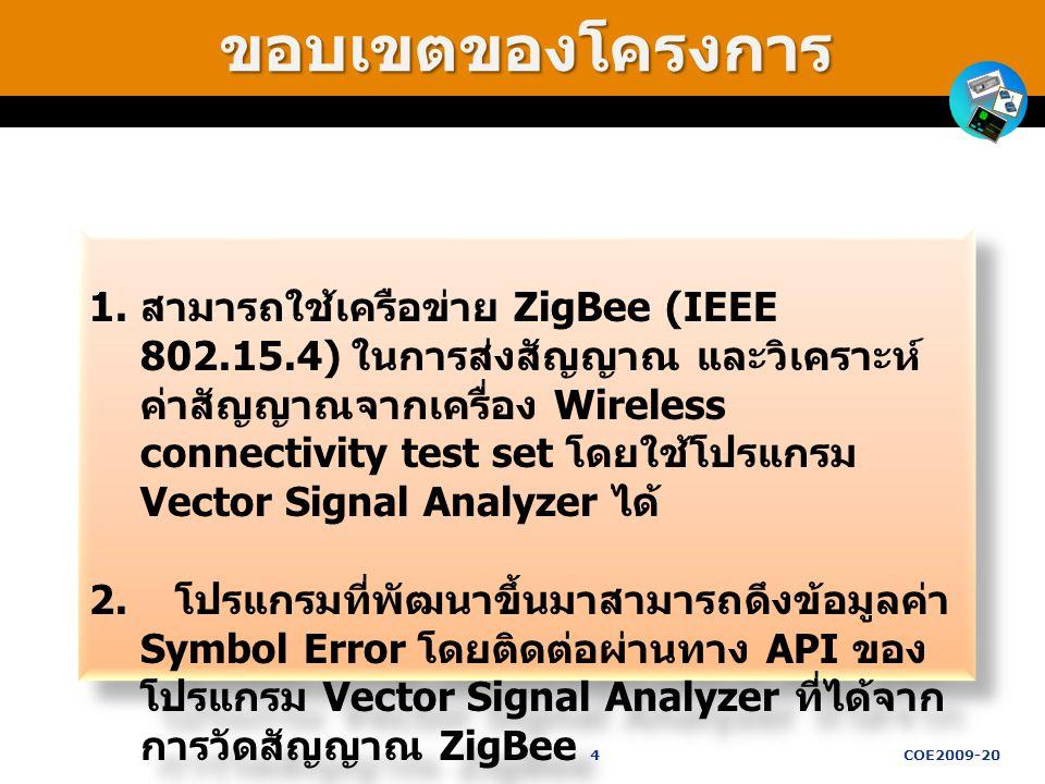 ขอบเขตของโครงการ 1. สามารถใช้เครือข่าย ZigBee (IEEE 802.15.4) ในการส่งสัญญาณ และวิเคราะห์ ค่าสัญญาณจากเครื่อง Wireless connectivity test set โดยใช้โปร