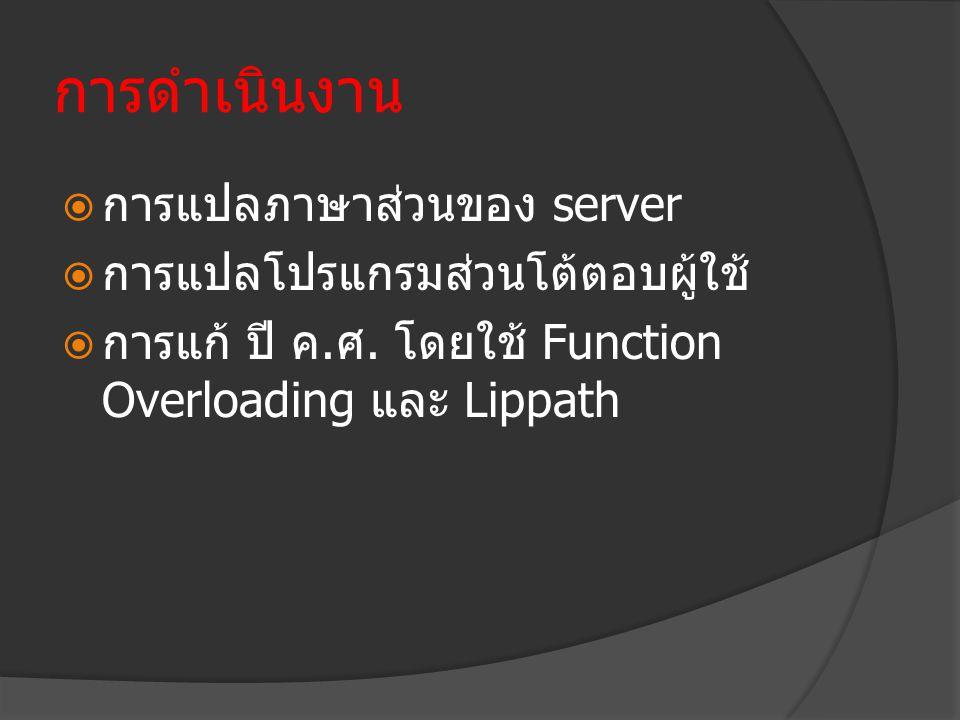 การดำเนินงาน  การแปลภาษาส่วนของ server  การแปลโปรแกรมส่วนโต้ตอบผู้ใช้  การแก้ ปี ค. ศ. โดยใช้ Function Overloading และ Lippath