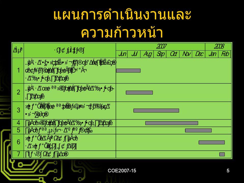 COE2007-155 แผนการดำเนินงานและ ความก้าวหน้า
