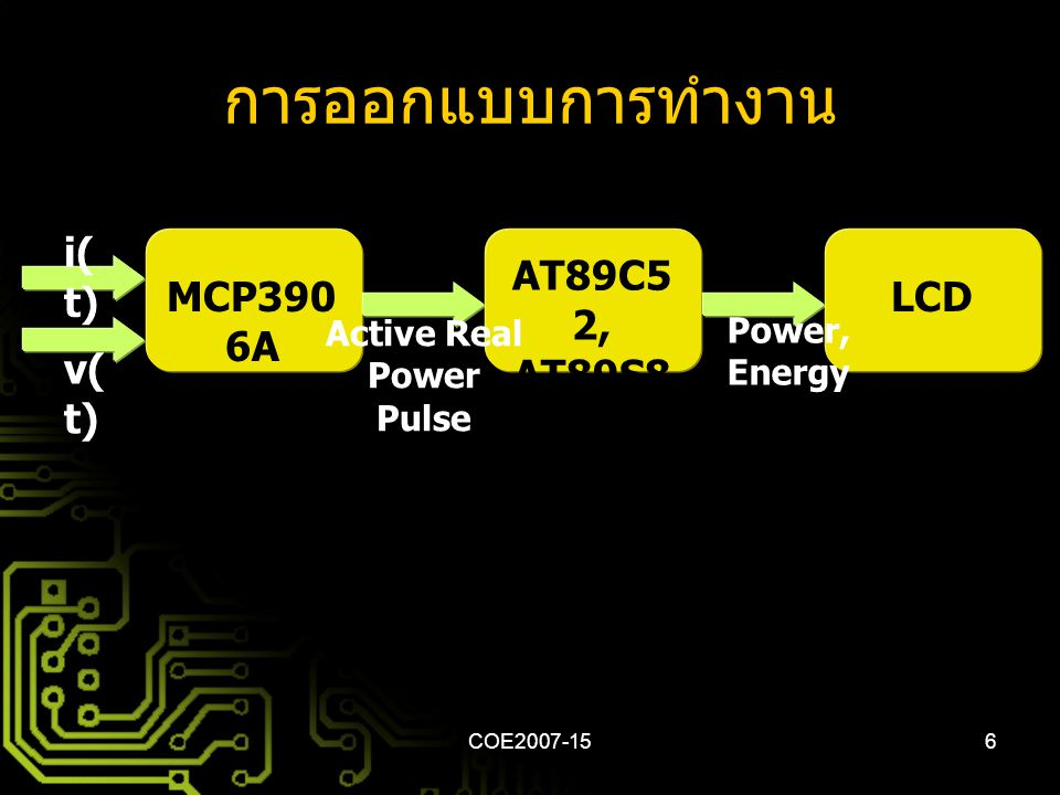 COE2007-156 การออกแบบการทำงาน MCP390 6A AT89C5 2, AT89S8 252 LCD i( t) v( t) Active Real Power Pulse Power, Energy