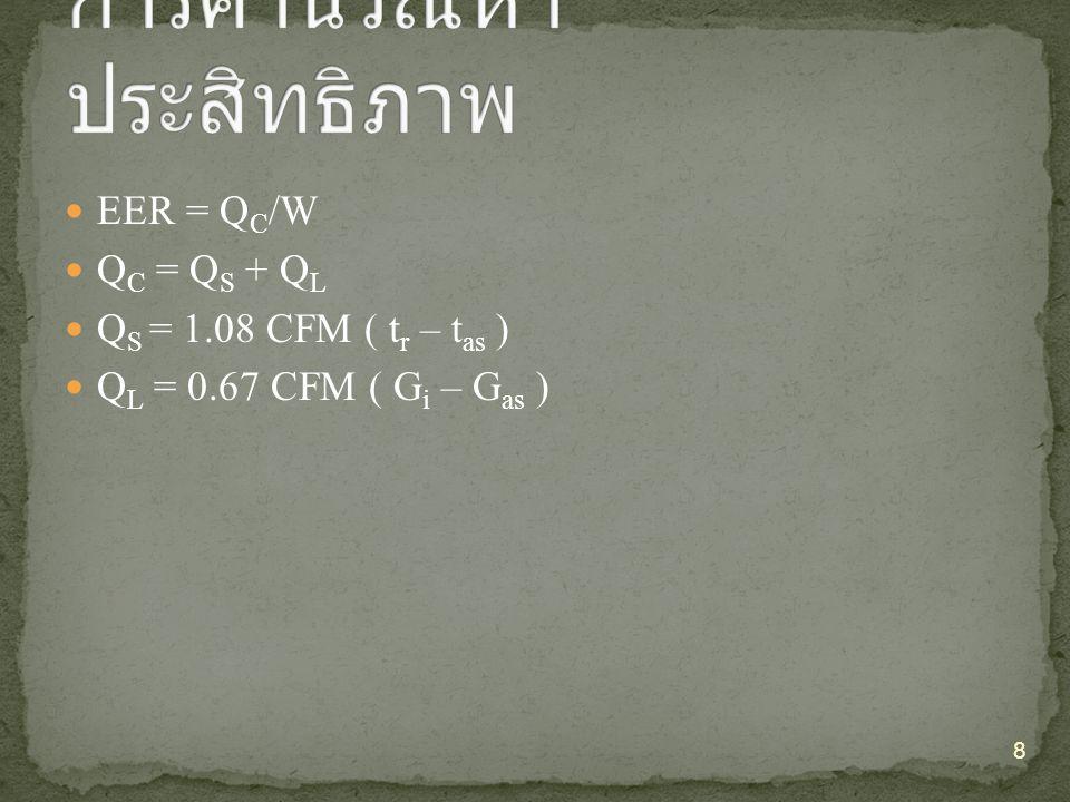  EER = Q C /W  Q C = Q S + Q L  Q S = 1.08 CFM ( t r – t as )  Q L = 0.67 CFM ( G i – G as ) 8