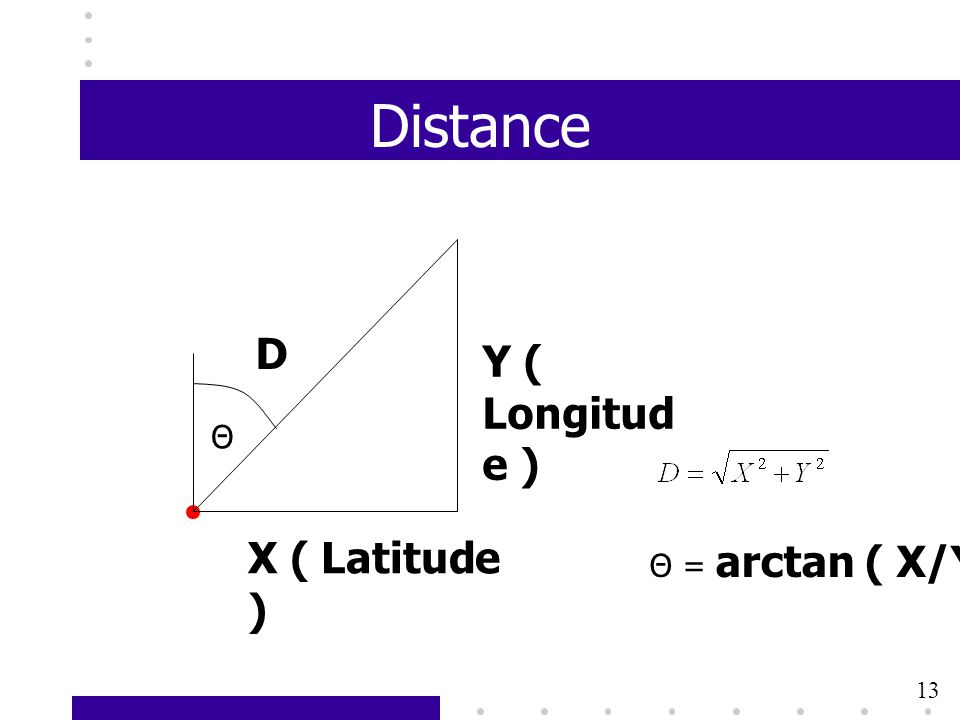 Distance X ( Latitude ) Y ( Longitud e ) D Θ = arctan ( X/Y ) Θ 13