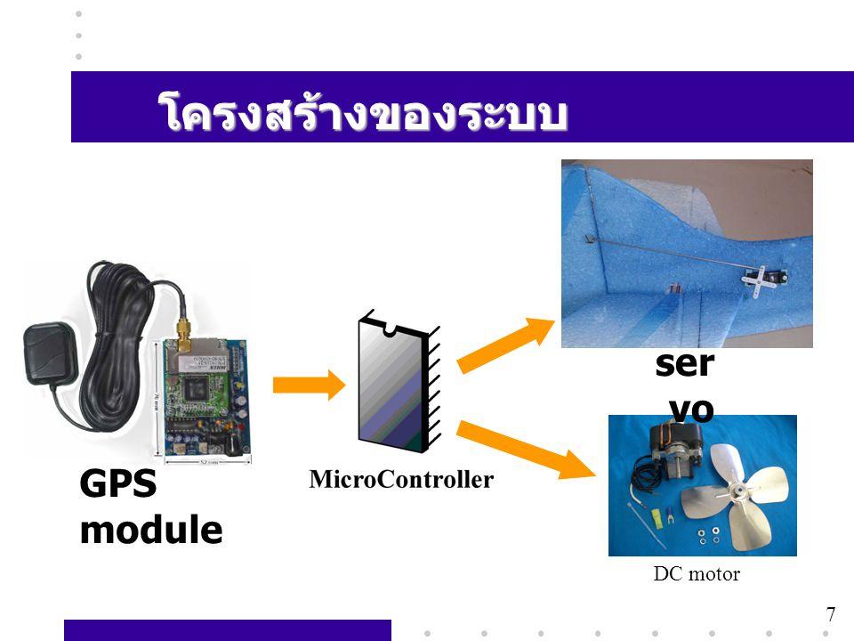 8 โครงสร้างของระบบ GPS module 7 ser vo DC motor