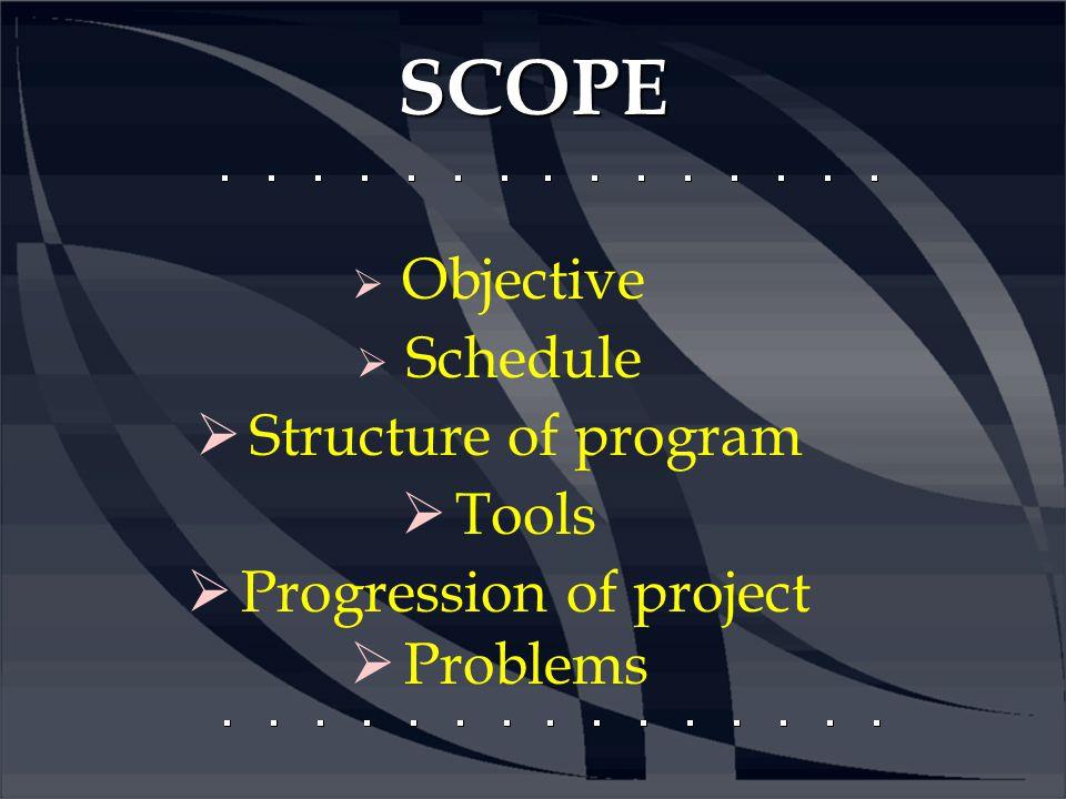 Progression of Project Design GUI and Development