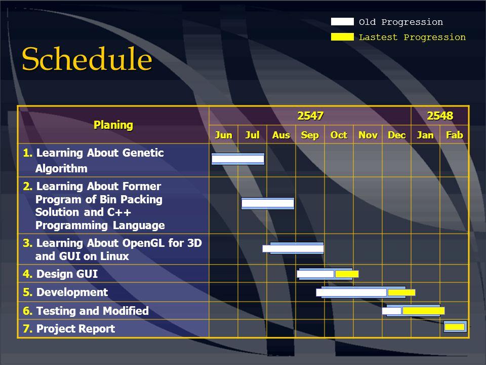 version 1 Progression of Project (cont.)