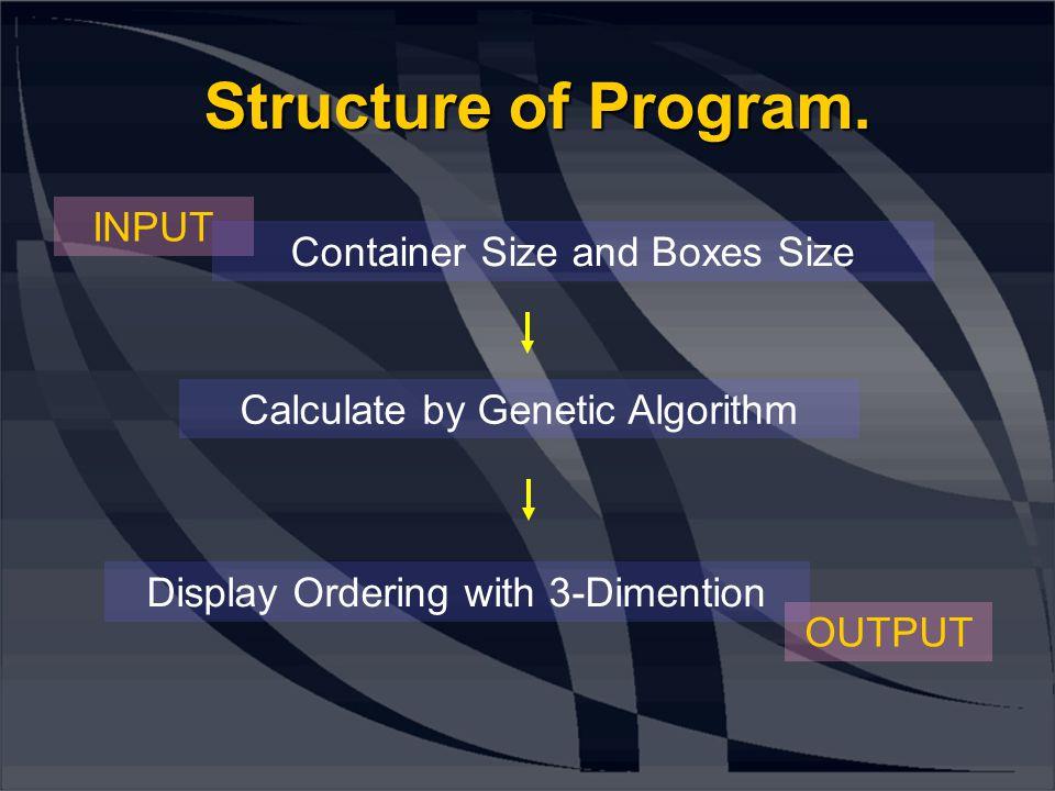 Structure of Program (Cont.) •pack.h •pack.cpp •container.h •container.cpp •main.cpp •myGALib.h •main.cpp Result.txt ลำดับการ จัดเรียงของ กล่อง GL Window ภาพแสดงการ จัดเรียง Old
