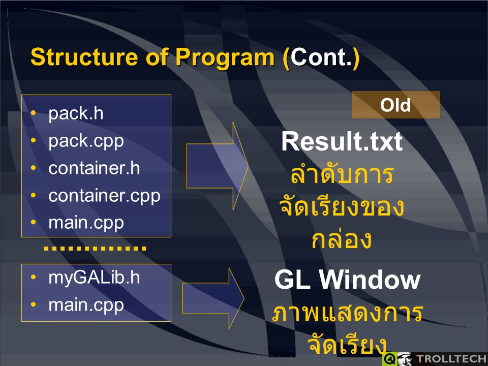 Structure of Program (Cont.) •pack.h •pack.cpp •container.h •container.cpp •main.cpp •myGALib.h •main.cpp Result.txt ลำดับการ จัดเรียงของ กล่อง GL Win