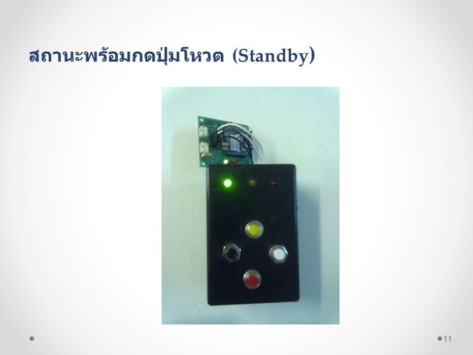 สถานะพร้อมกดปุ่มโหวต (Standby ) 11