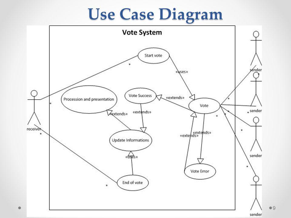 Use Case Diagram 9