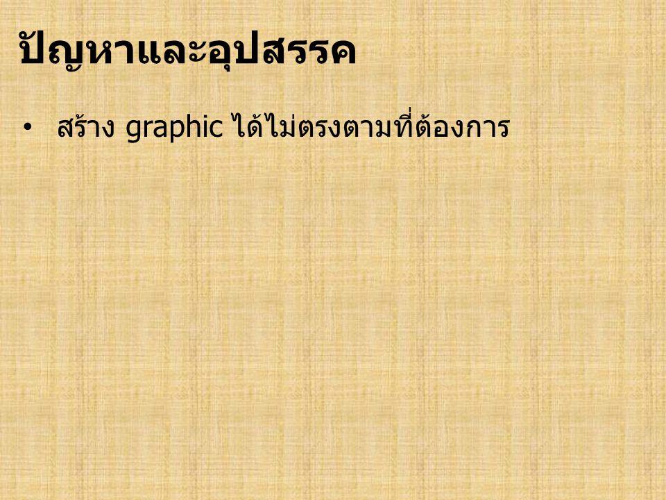 ปัญหาและอุปสรรค • สร้าง graphic ได้ไม่ตรงตามที่ต้องการ