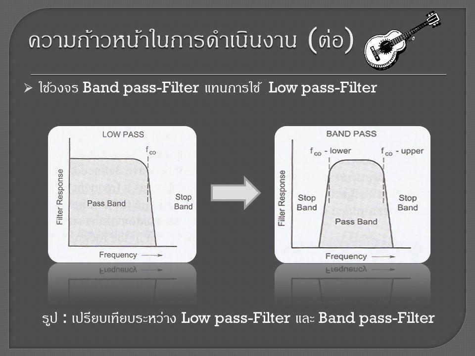 ใช้วงจร Band pass-Filter แทนการใช้ Low pass-Filter รูป : เปรียบเทียบระหว่าง Low pass-Filter และ Band pass-Filter