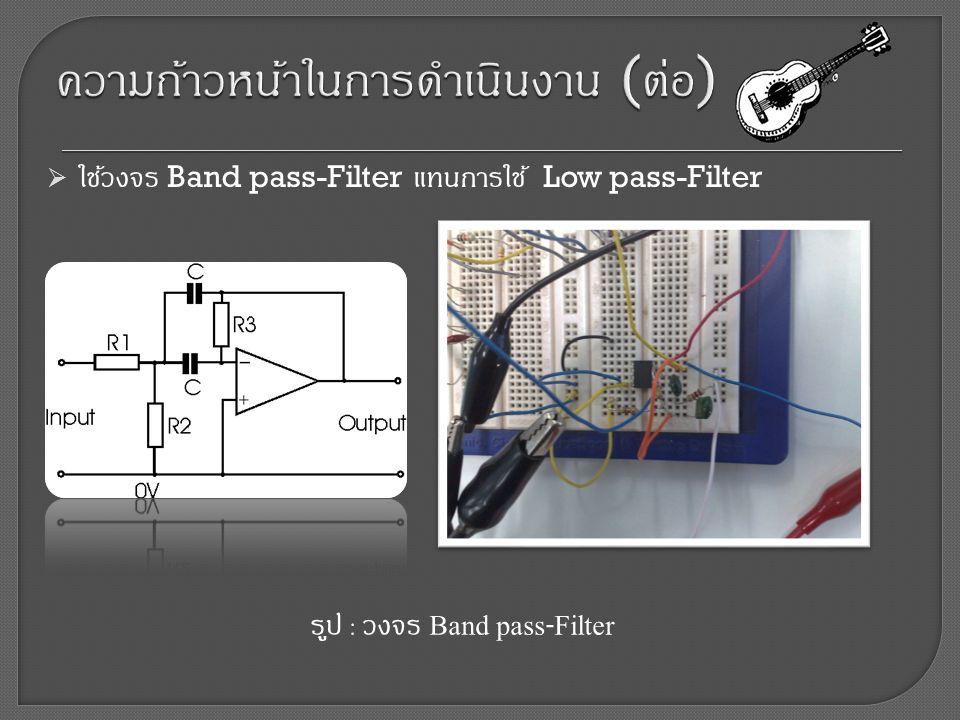  ใช้วงจร Band pass-Filter แทนการใช้ Low pass-Filter รูป : วงจร Band pass-Filter